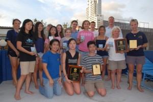 Scuba Cat Diving Phuket Thailand Reef Check